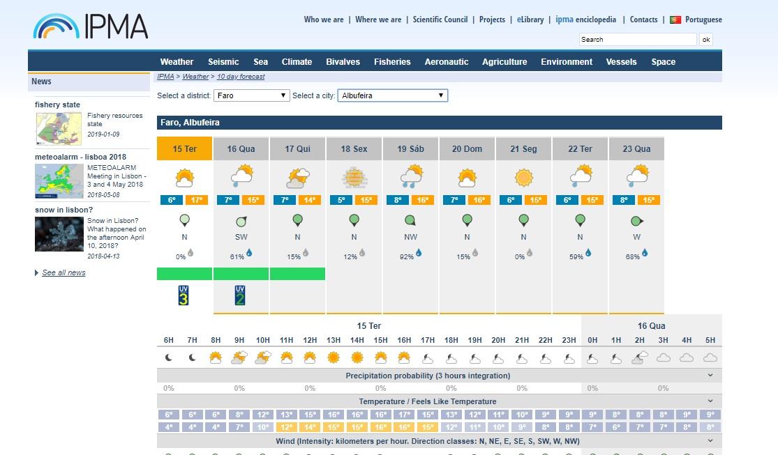 Afbeelding van de webpagina van IPMA, het Portugese weerinstituut